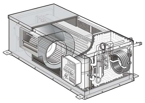 Curatare Pompe de Caldura